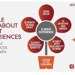 Generate Great Customer Experiences