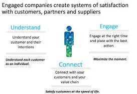 Engage Customers and Grow Your Business