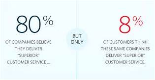Superior Customer Service Delivery